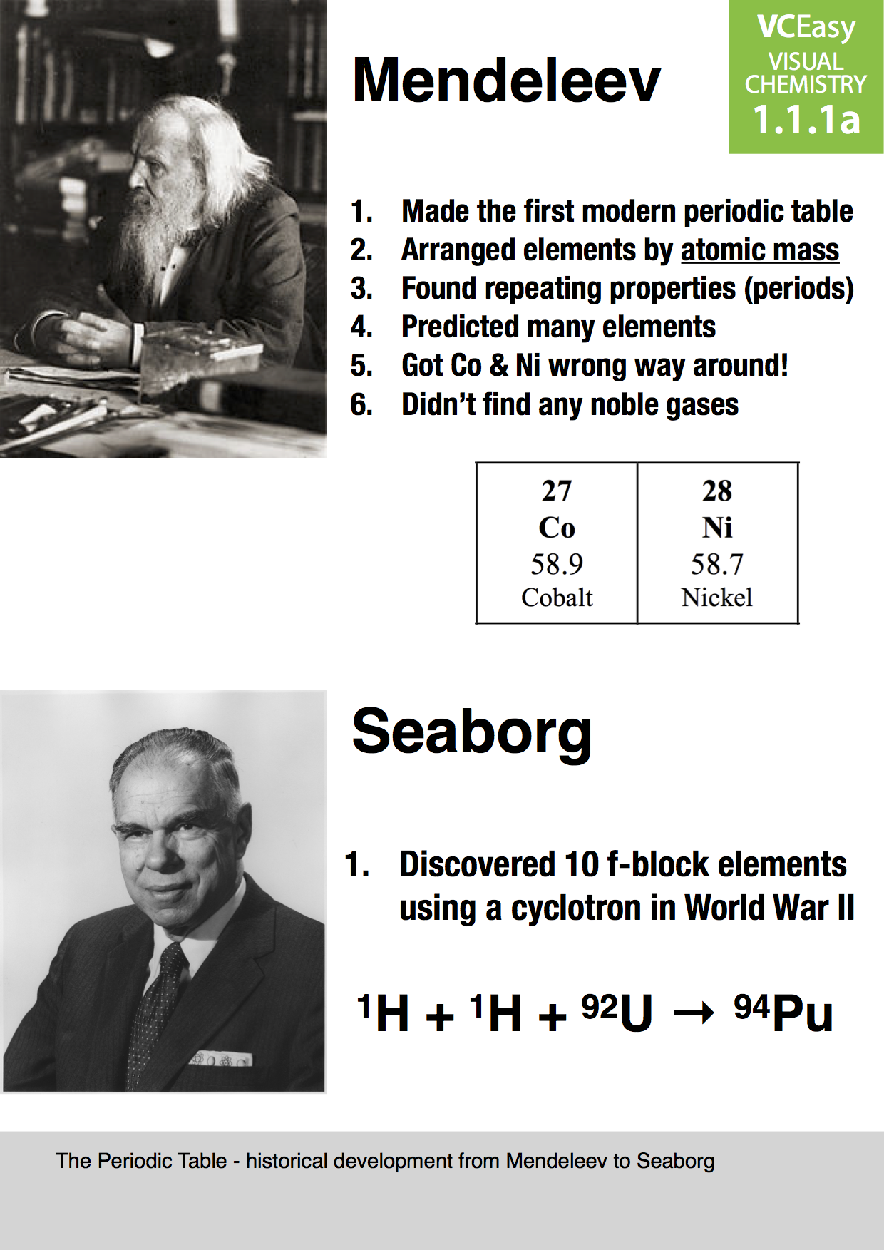 Unit 111a historical development of the periodic table from unit 111a historical development of the periodic table from mendeleev to seaborg urtaz Images