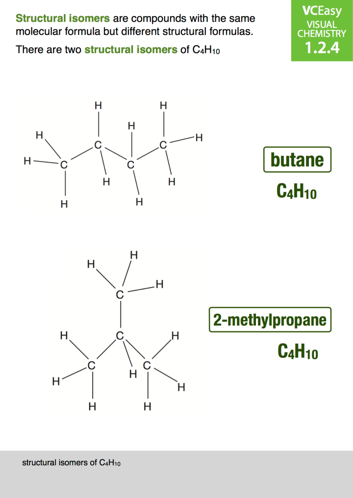 VCEasy Unit 1.2.4: Structural Isomers of C4H10